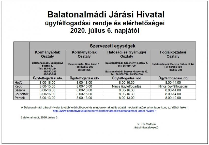 Balatonalmádi Járási Hivatal ügyfélfogadási rendje 2020.07.06-tól!