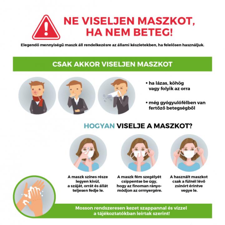 Légzésvédelem és légzésvédő eszközök (maszkok) használata a COVID-19 vírus fertőzéssel kapcsolatban